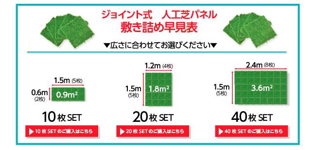 人工芝ジョイントマットの敷き詰め枚数早見表